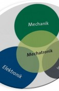 EBOOK IN GERMAN LANGUAGE: alphabetical index of technical terms mechatronics